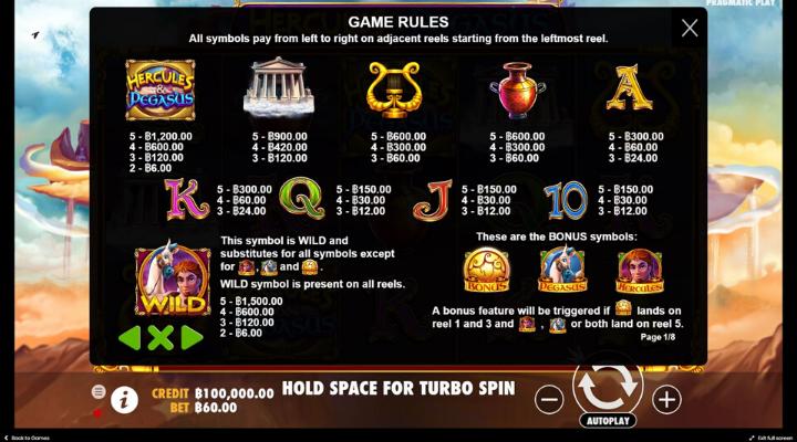 สัญลักษณ์ต่างๆ ภายในเกม