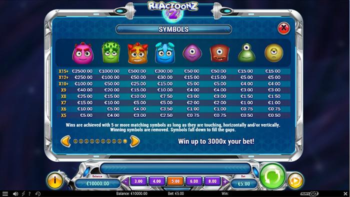 รีวิวเกมสล็อต Reactoonz 2